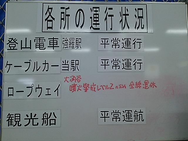 風評被害ではない、箱根山の噴火警戒レベル2